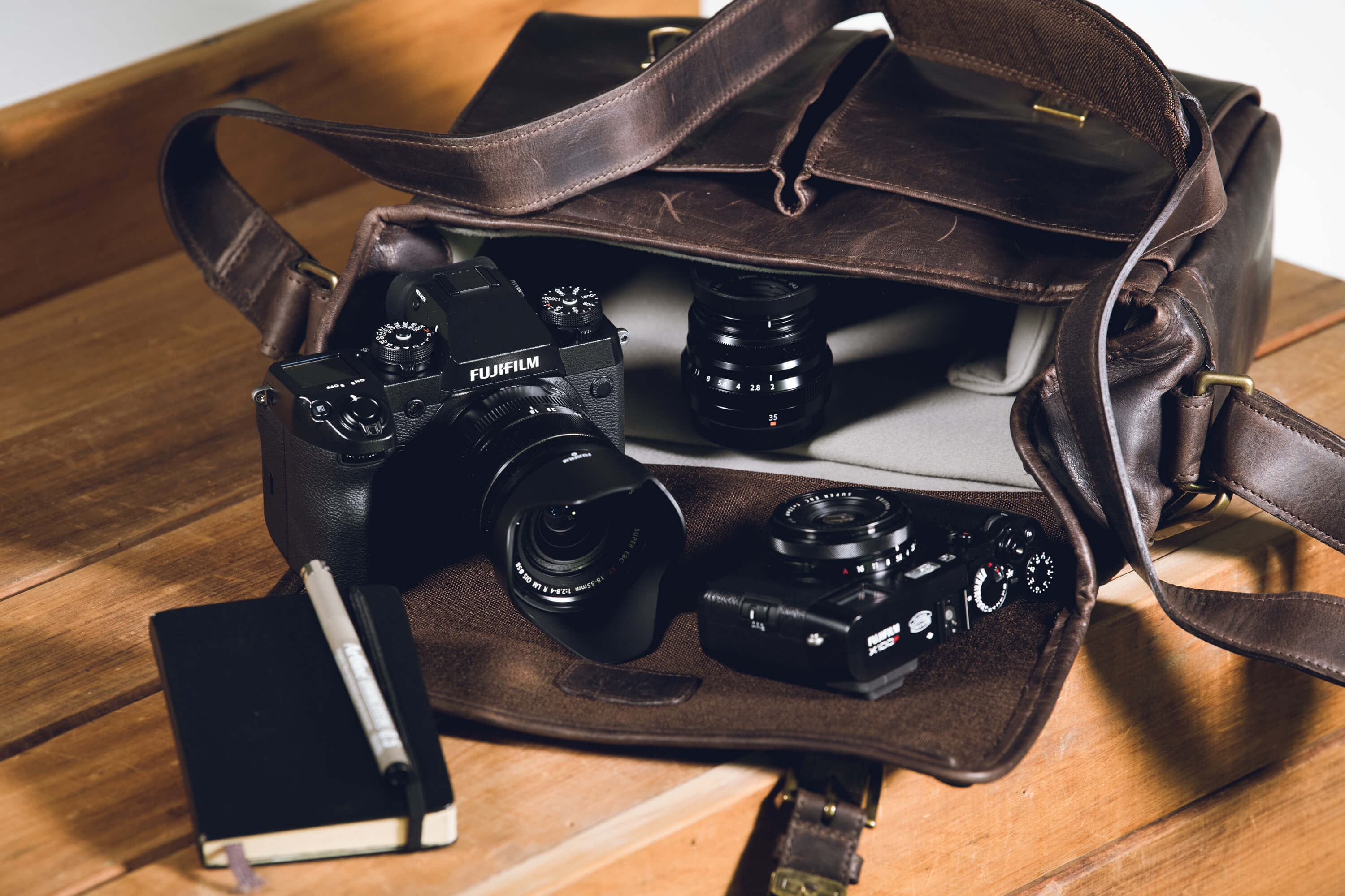 Camera bag buying guide